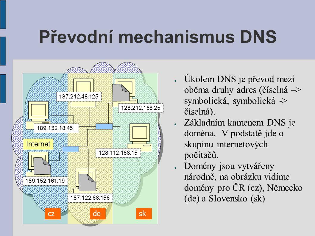 Převodní mechanismus DNS Internet 128.212.168.25 187.212.48.125 189.132.18.45 128.112.168.15 187.122.68.156 189.152.161.19 czdesk ● Úkolem DNS je převod mezi oběma druhy adres (číselná –> symbolická, symbolická -> číselná).