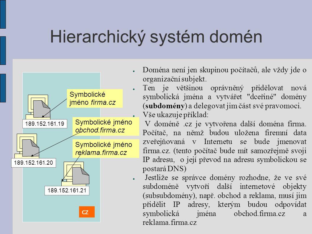 Hierarchický systém domén ● Doména není jen skupinou počítačů, ale vždy jde o organizační subjekt.