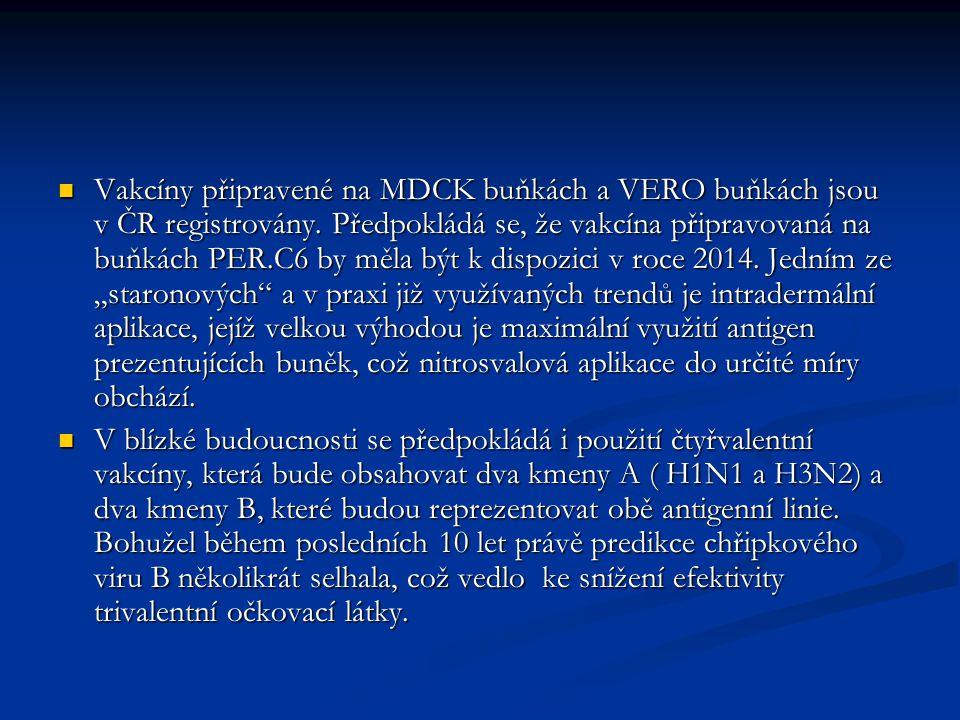 Vakcíny připravené na MDCK buňkách a VERO buňkách jsou v ČR registrovány. Předpokládá se, že vakcína připravovaná na buňkách PER.C6 by měla být k disp