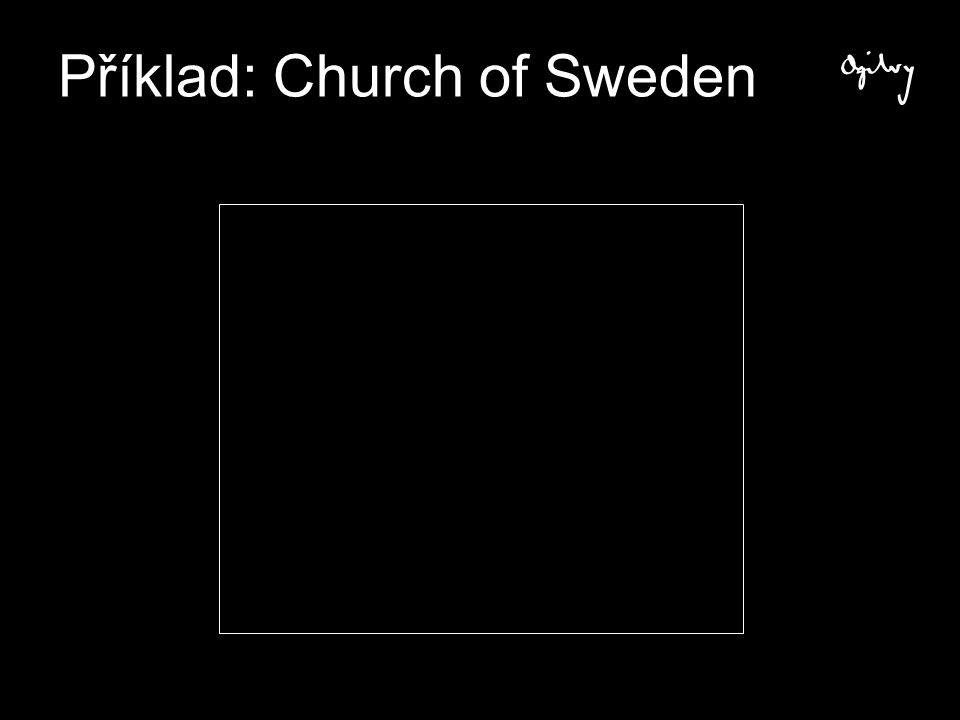 Příklad: Church of Sweden