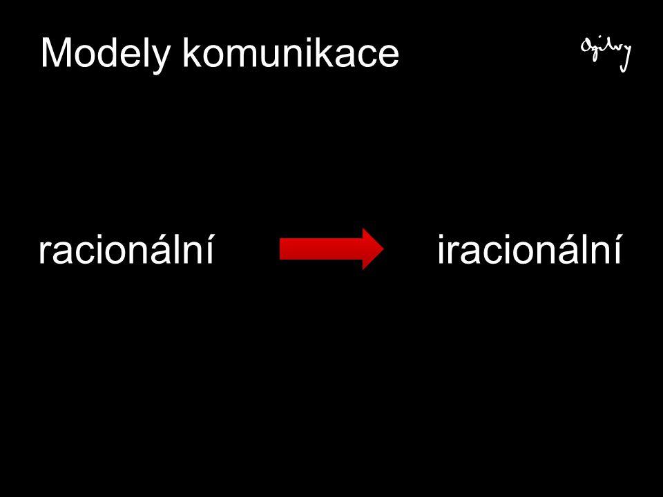 Modely komunikace racionálníiracionální