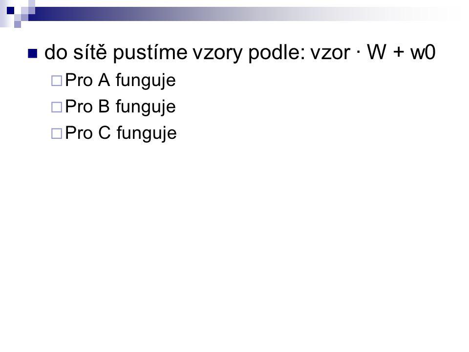 do sítě pustíme vzory podle: vzor ∙ W + w0  Pro A funguje  Pro B funguje  Pro C funguje