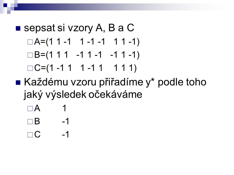 sepsat si vzory A, B a C  A=(1 1 -1 1 -1 -1 1 1 -1)  B=(1 1 1 -1 1 -1 -1 1 -1)  C=(1 -1 1 1 -1 1 1 1 1) Každému vzoru přiřadíme y* podle toho jaký