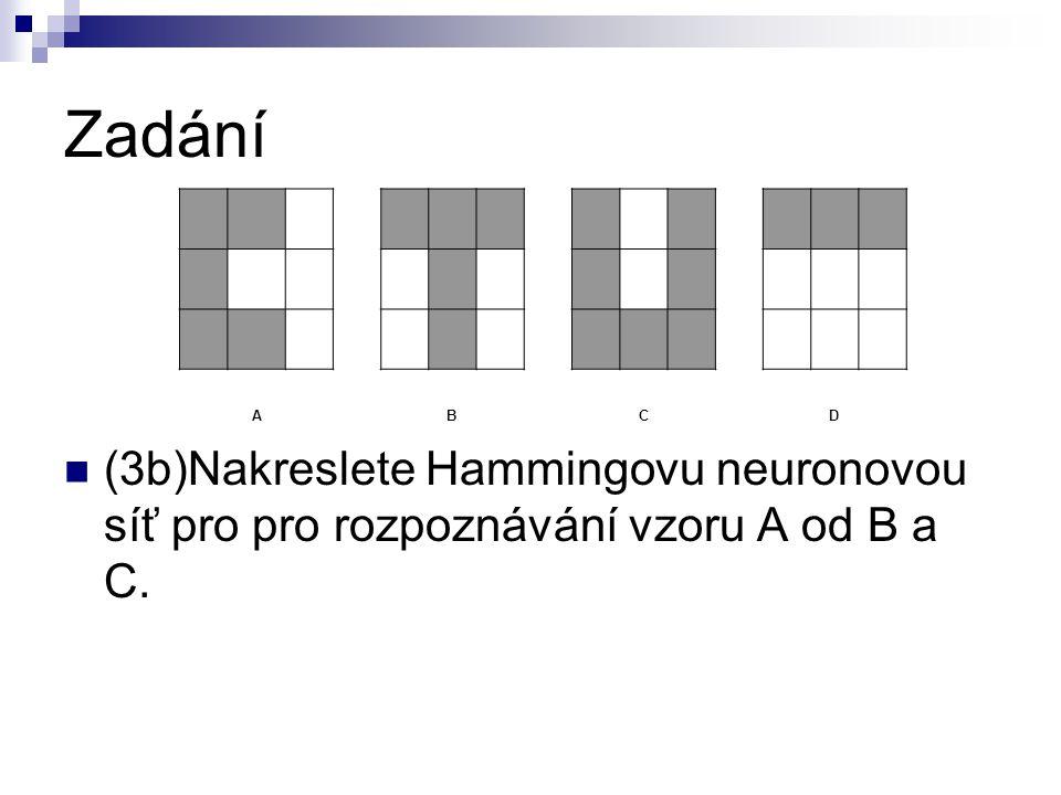 Zadání (3b)Nakreslete Hammingovu neuronovou síť pro pro rozpoznávání vzoru A od B a C. ABCD
