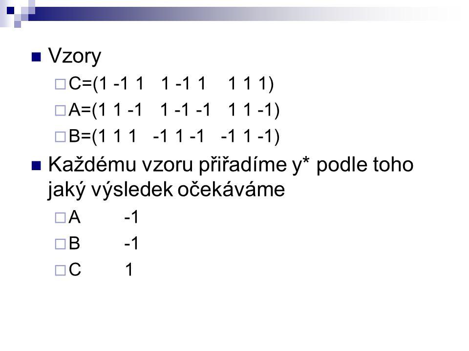 Vzory  C=(1 -1 1 1 -1 1 1 1 1)  A=(1 1 -1 1 -1 -1 1 1 -1)  B=(1 1 1 -1 1 -1 -1 1 -1) Každému vzoru přiřadíme y* podle toho jaký výsledek očekáváme