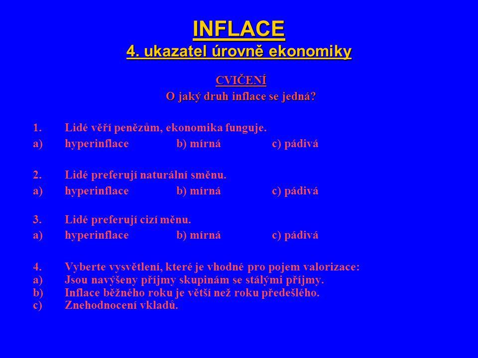 INFLACE 4. ukazatel úrovně ekonomiky CVIČENÍ O jaký druh inflace se jedná.