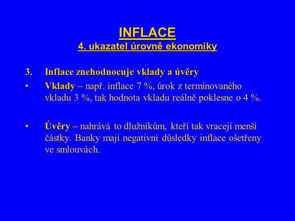 INFLACE 4. ukazatel úrovně ekonomiky 3.Inflace znehodnocuje vklady a úvěry Vklady –Vklady – např.