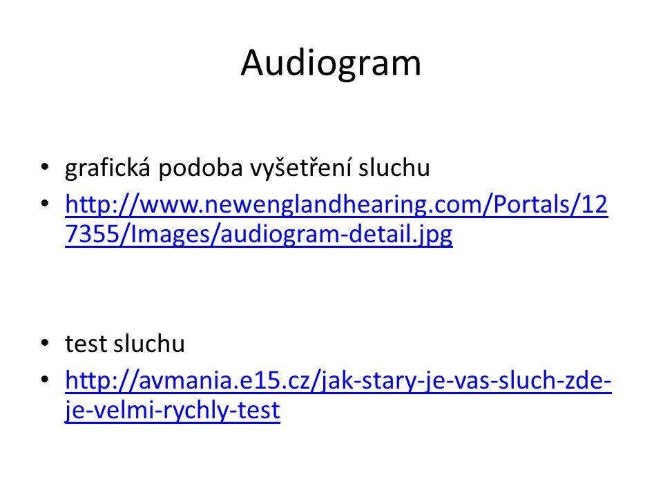 Audiogram grafická podoba vyšetření sluchu http://www.newenglandhearing.com/Portals/12 7355/Images/audiogram-detail.jpg http://www.newenglandhearing.com/Portals/12 7355/Images/audiogram-detail.jpg test sluchu http://avmania.e15.cz/jak-stary-je-vas-sluch-zde- je-velmi-rychly-test http://avmania.e15.cz/jak-stary-je-vas-sluch-zde- je-velmi-rychly-test