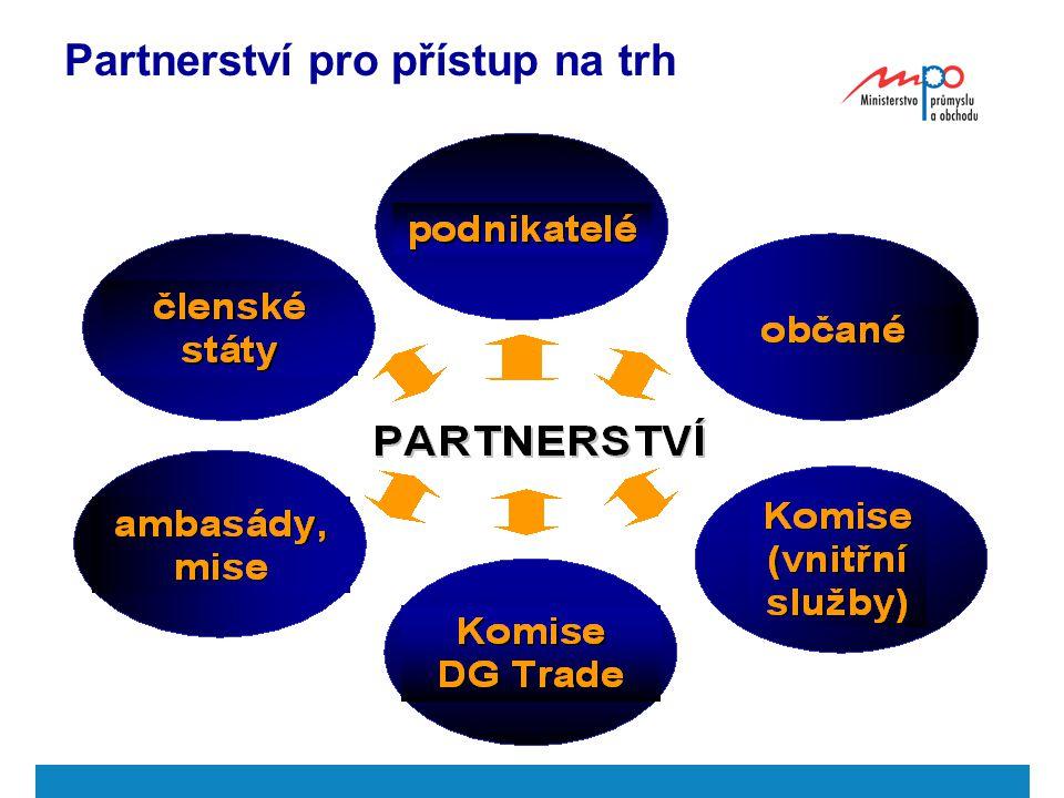  2007  Ministerstvo průmyslu a obchodu 5 Partnerství pro přístup na trh