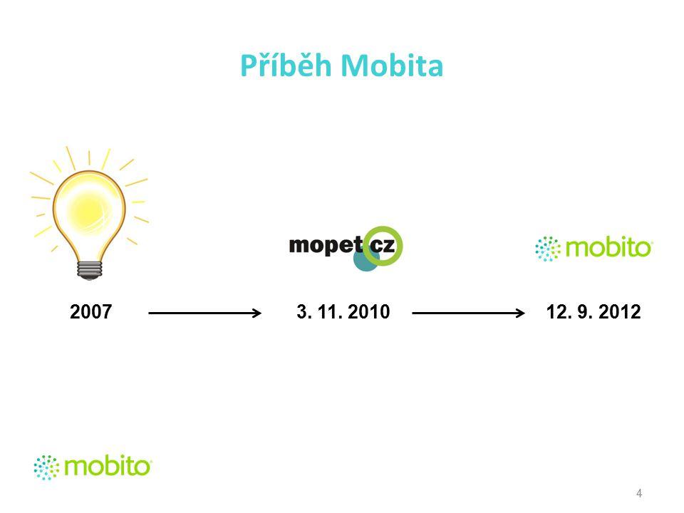 4 20073. 11. 201012. 9. 2012 Příběh Mobita