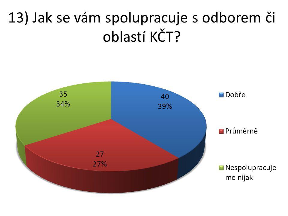 """""""V Kralupech je v KČT mládež prioritou, je to i z důvodu, že z ostatních turistů nechce nikdo nic dělat a tak výbor kralupského KČT jsou vedoucí a aktivisté v oddíle."""