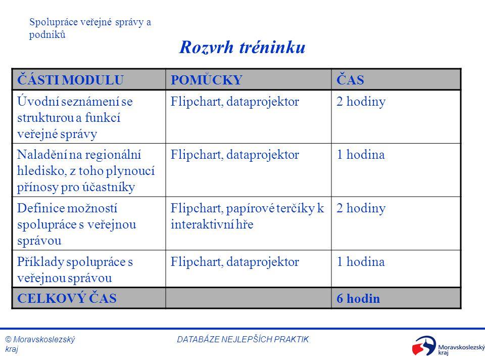 © Moravskoslezský kraj Spolupráce veřejné správy a podniků DATABÁZE NEJLEPŠÍCH PRAKTIK Rozvrh tréninku ČÁSTI MODULUPOMŮCKYČAS Úvodní seznámení se stru