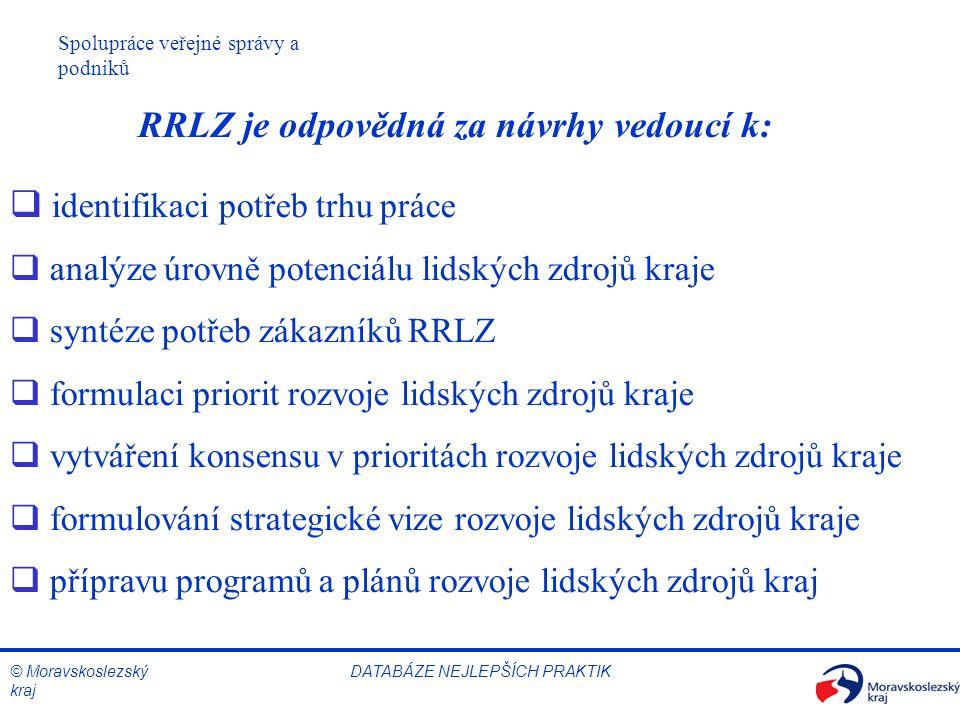 © Moravskoslezský kraj Spolupráce veřejné správy a podniků DATABÁZE NEJLEPŠÍCH PRAKTIK RRLZ je odpovědná za návrhy vedoucí k:  identifikaci potřeb tr
