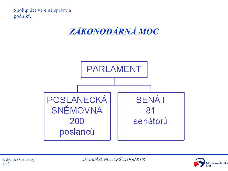 © Moravskoslezský kraj Spolupráce veřejné správy a podniků DATABÁZE NEJLEPŠÍCH PRAKTIK ZÁKONODÁRNÁ MOC