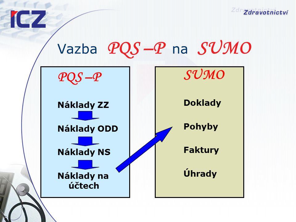 Vazba PQS –P na SUMO PQS –P Náklady ZZ Náklady ODD Náklady NS Náklady na účtech SUMO Doklady Pohyby Faktury Úhrady