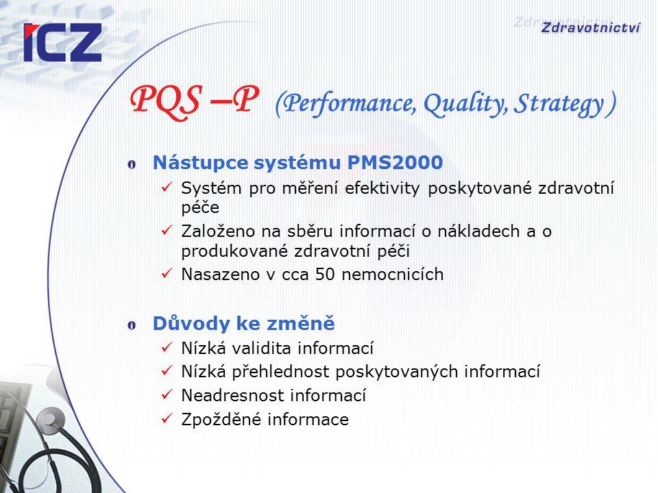 PQS –P (Performance, Quality, Strategy ) Nástupce systému PMS2000 Systém pro měření efektivity poskytované zdravotní péče Založeno na sběru informací o nákladech a o produkované zdravotní péči Nasazeno v cca 50 nemocnicích Důvody ke změně Nízká validita informací Nízká přehlednost poskytovaných informací Neadresnost informací Zpožděné informace