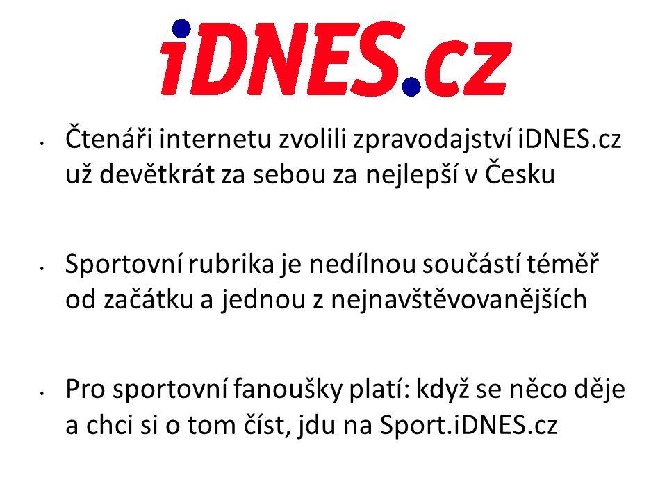 Čtenáři internetu zvolili zpravodajství iDNES.cz už devětkrát za sebou za nejlepší v Česku Sportovní rubrika je nedílnou součástí téměř od začátku a jednou z nejnavštěvovanějších Pro sportovní fanoušky platí: když se něco děje a chci si o tom číst, jdu na Sport.iDNES.cz