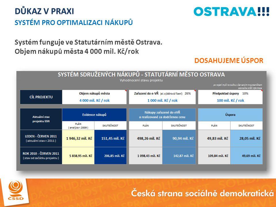 DŮKAZ V PRAXI Systém funguje ve Statutárním městě Ostrava. Objem nákupů města 4 000 mil. Kč/rok DOSAHUJEME ÚSPOR SYSTÉM PRO OPTIMALIZACI NÁKUPŮ