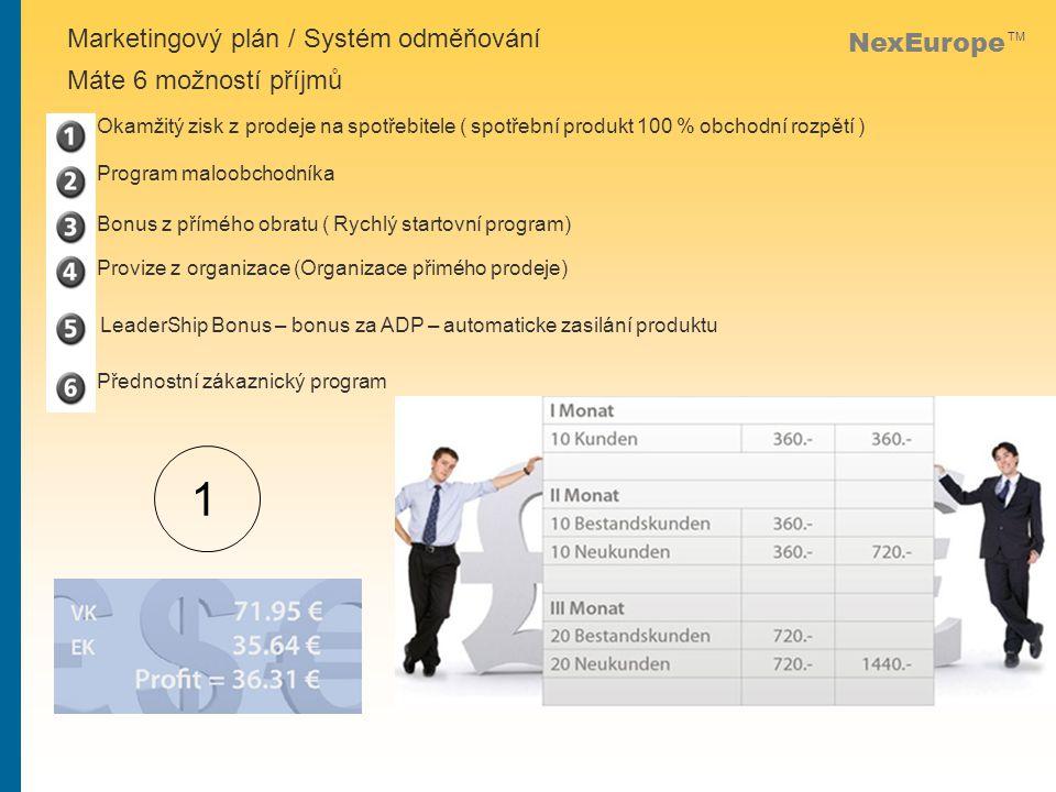 NexEurope TM Marketingový plán / Systém odměňování Máte 6 možností příjmů Okamžitý zisk z prodeje na spotřebitele ( spotřební produkt 100 % obchodní rozpětí ) Program maloobchodníka Bonus z přímého obratu ( Rychlý startovní program) Provize z organizace (Organizace přimého prodeje) Přednostní zákaznický program 1 LeaderShip Bonus – bonus za ADP – automaticke zasilání produktu
