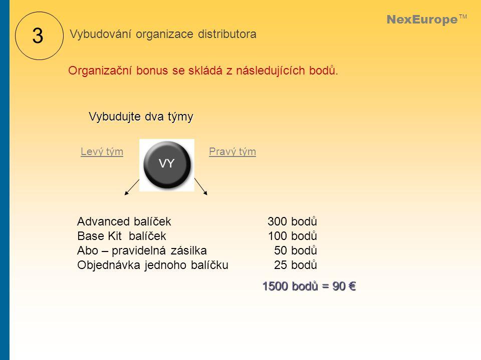 NexEurope TM Vybudování organizace distributora 3 Organizační bonus se skládá z následujících bodů.