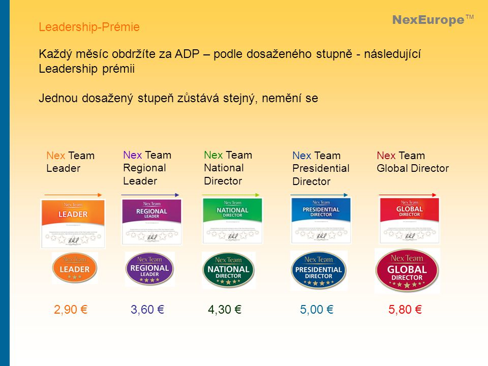 NexEurope TM Nex Team Leader Nex Team Regional Leader Nex Team National Director Nex Team Presidential Director Nex Team Global Director 5,80 €5,00 €4,30 €2,90 €3,60 € Leadership-Prémie Každý měsíc obdržíte za ADP – podle dosaženého stupně - následující Leadership prémii Jednou dosažený stupeň zůstává stejný, nemění se
