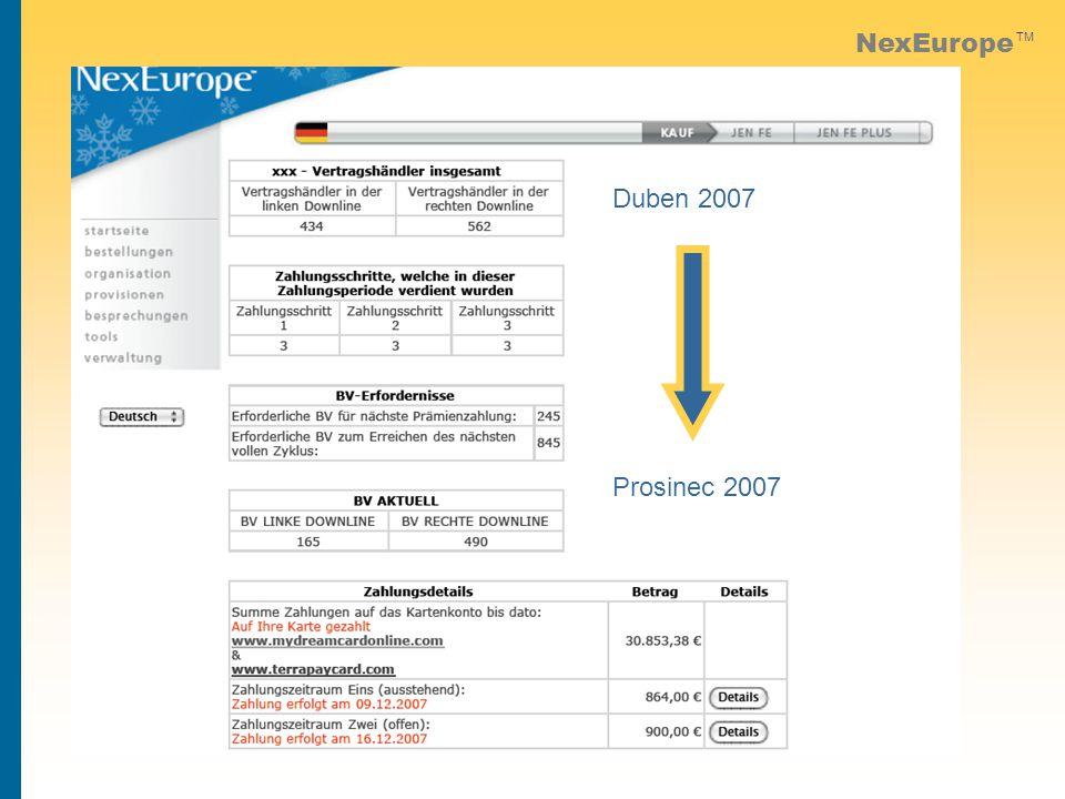 NexEurope TM Duben 2007 Prosinec 2007