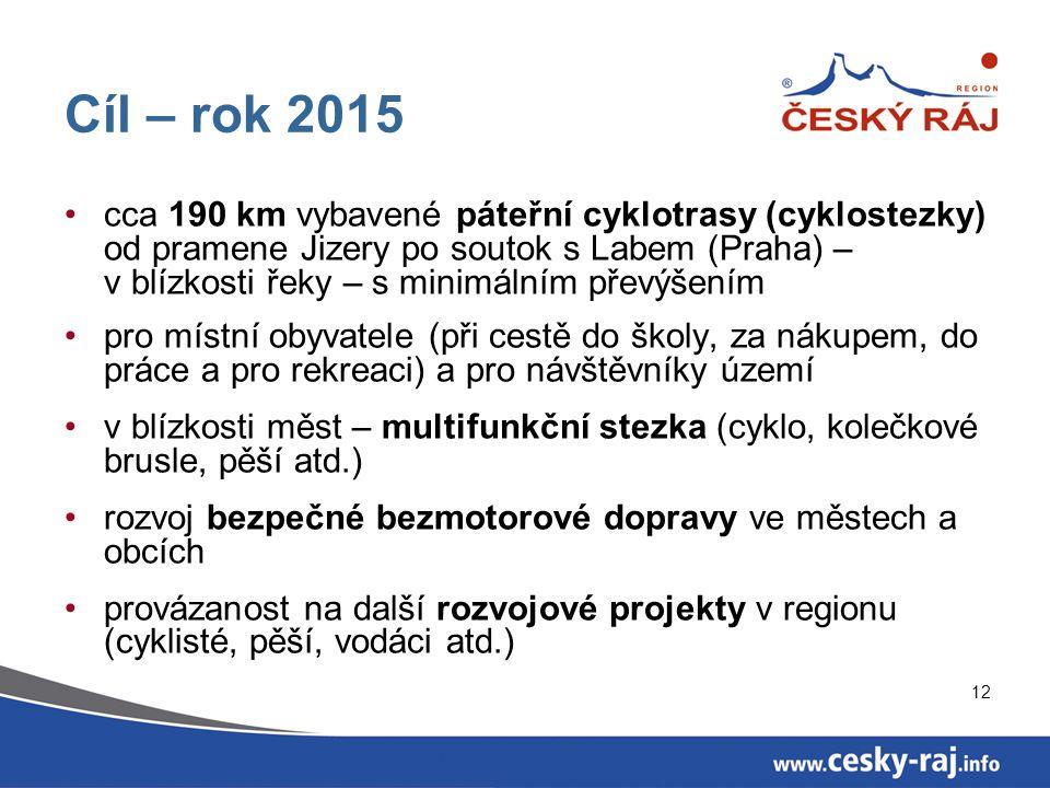 12 Cíl – rok 2015 cca 190 km vybavené páteřní cyklotrasy (cyklostezky) od pramene Jizery po soutok s Labem (Praha) – v blízkosti řeky – s minimálním převýšením pro místní obyvatele (při cestě do školy, za nákupem, do práce a pro rekreaci) a pro návštěvníky území v blízkosti měst – multifunkční stezka (cyklo, kolečkové brusle, pěší atd.) rozvoj bezpečné bezmotorové dopravy ve městech a obcích provázanost na další rozvojové projekty v regionu (cyklisté, pěší, vodáci atd.)