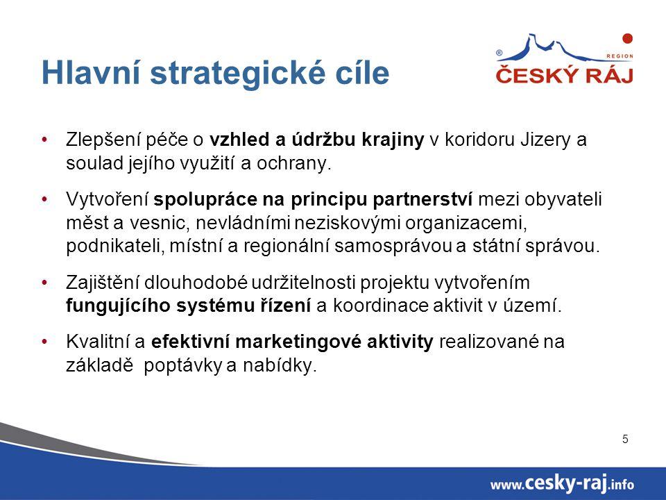 5 Hlavní strategické cíle Zlepšení péče o vzhled a údržbu krajiny v koridoru Jizery a soulad jejího využití a ochrany.