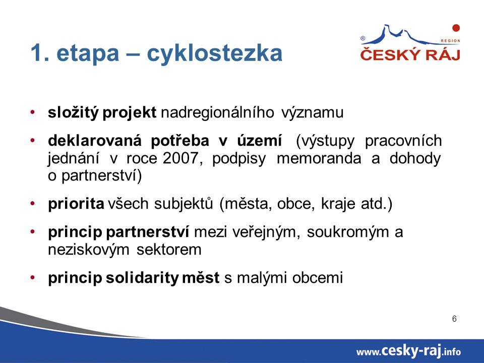 6 1. etapa – cyklostezka složitý projekt nadregionálního významu deklarovaná potřeba v území (výstupy pracovních jednání v roce 2007, podpisy memorand