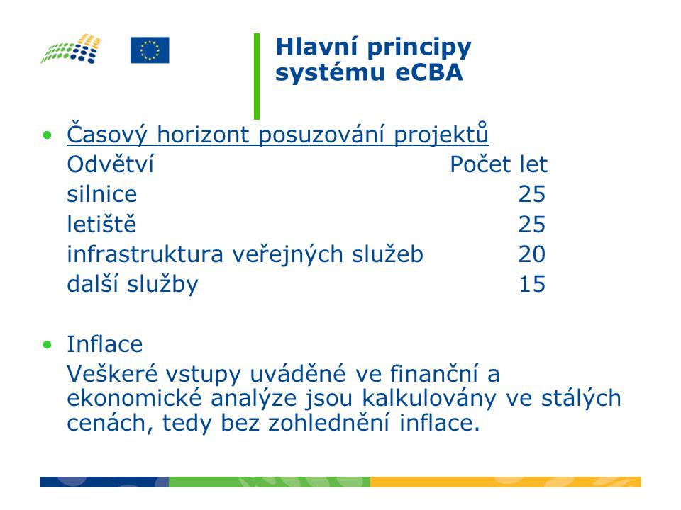 Hlavní principy systému eCBA Časový horizont posuzování projektů OdvětvíPočet let silnice25 letiště25 infrastruktura veřejných služeb20 další služby15