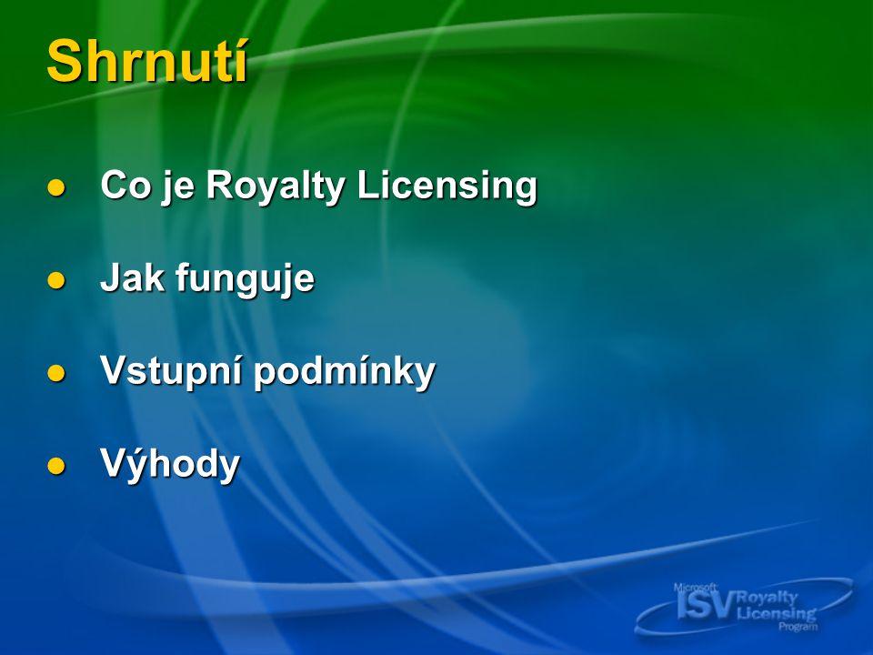 Shrnutí Co je Royalty Licensing Co je Royalty Licensing Jak funguje Jak funguje Vstupní podmínky Vstupní podmínky Výhody Výhody
