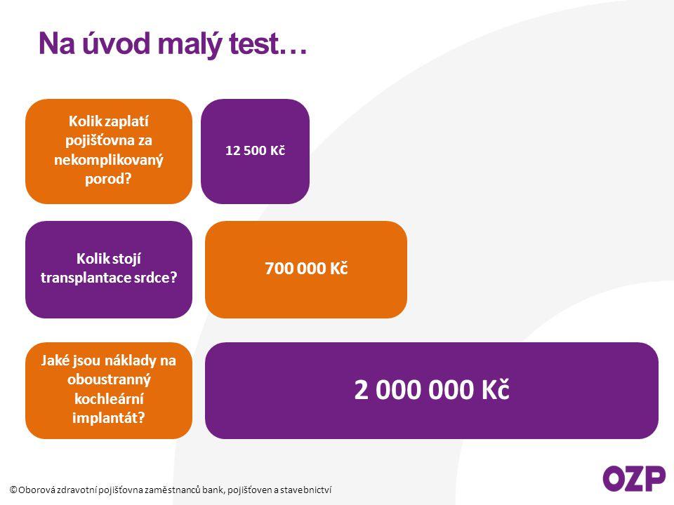 Na úvod malý test… 700 000 Kč Kolik zaplatí pojišťovna za nekomplikovaný porod? Kolik stojí transplantace srdce? 12 500 Kč 2 000 000 Kč Jaké jsou nákl