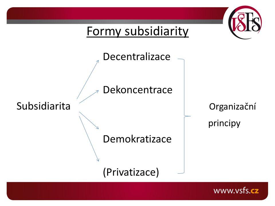 Formy subsidiarity Decentralizace Dekoncentrace Subsidiarita Organizační principy Demokratizace (Privatizace)