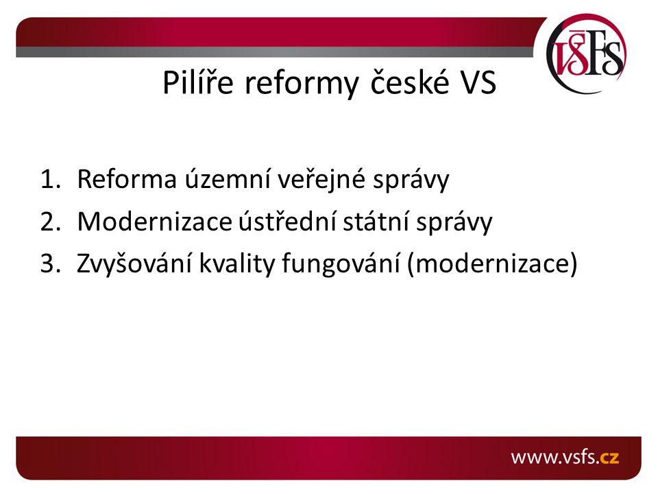 Pilíře reformy české VS 1.Reforma územní veřejné správy 2.Modernizace ústřední státní správy 3.Zvyšování kvality fungování (modernizace)