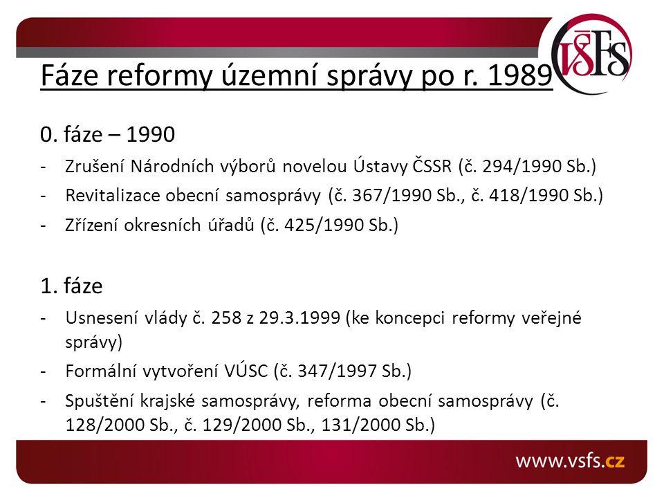 Fáze reformy územní správy po r.1989 0.
