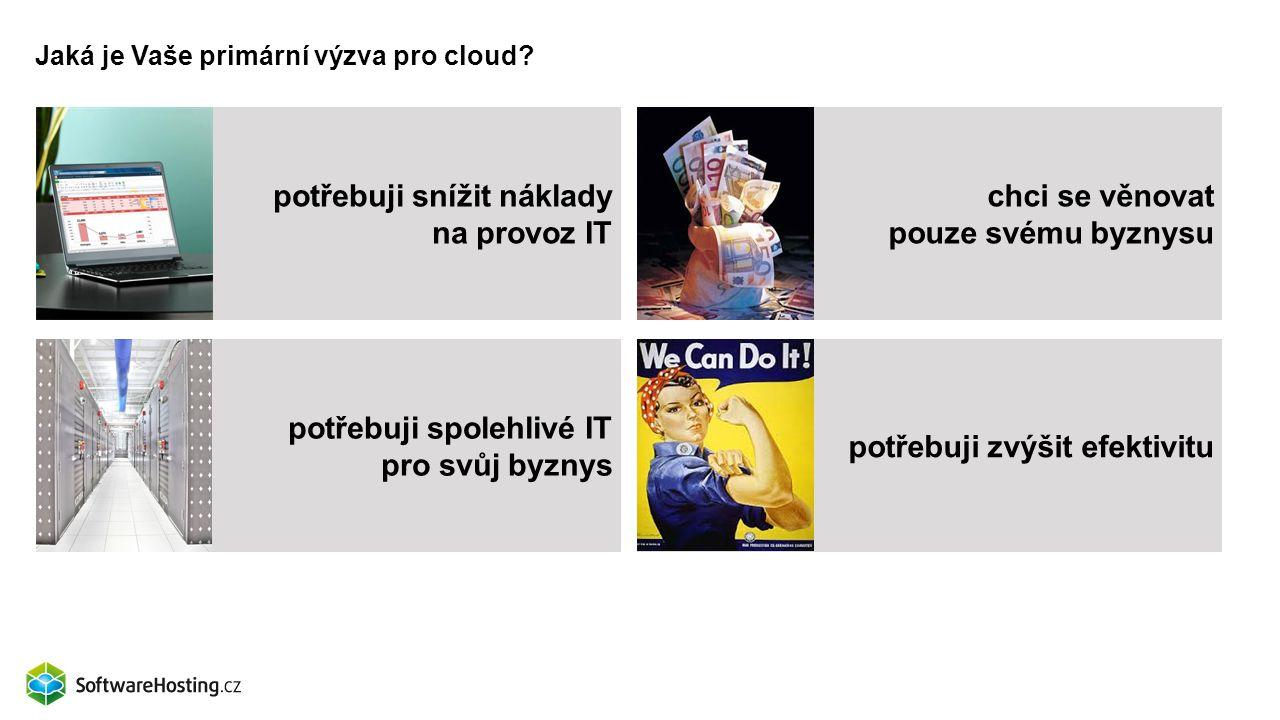 Jaká je Vaše primární výzva pro cloud.