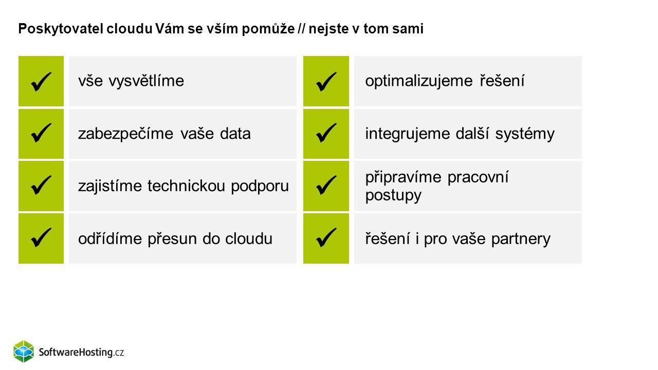 Poskytovatel cloudu Vám se vším pomůže // nejste v tom sami vše vysvětlíme zabezpečíme vaše data zajistíme technickou podporu odřídíme přesun do cloudu optimalizujeme řešení integrujeme další systémy připravíme pracovní postupy řešení i pro vaše partnery