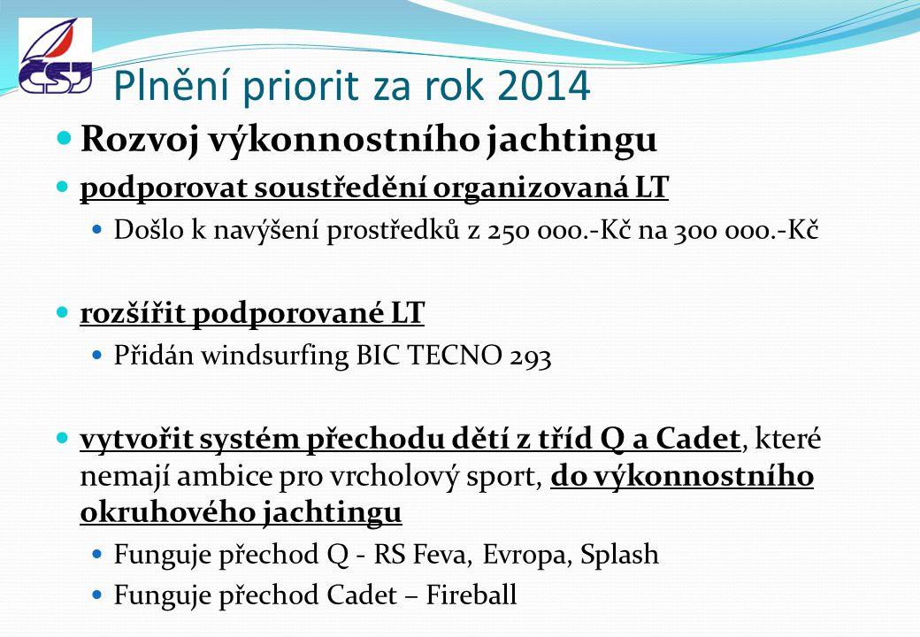 Plnění priorit za rok 2014 Rozvoj výkonnostního jachtingu podporovat soustředění organizovaná LT Došlo k navýšení prostředků z 250 000.-Kč na 300 000.-Kč rozšířit podporované LT Přidán windsurfing BIC TECNO 293 vytvořit systém přechodu dětí z tříd Q a Cadet, které nemají ambice pro vrcholový sport, do výkonnostního okruhového jachtingu Funguje přechod Q - RS Feva, Evropa, Splash Funguje přechod Cadet – Fireball