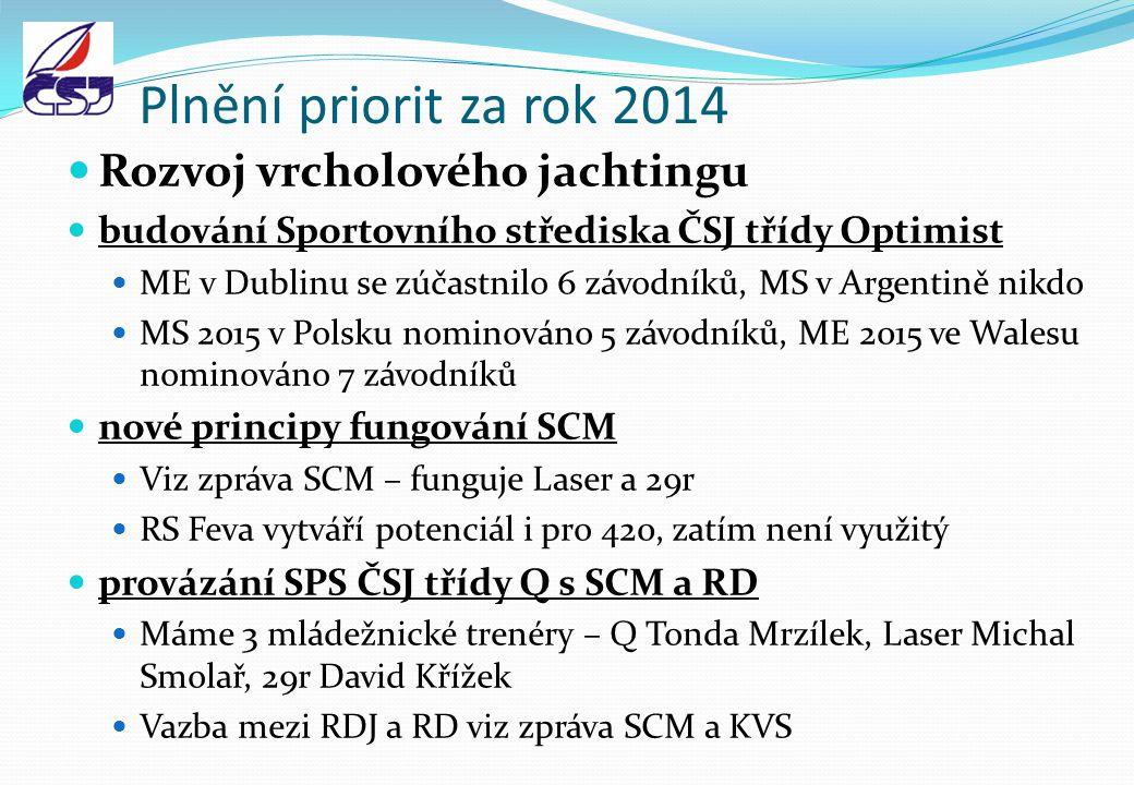 Plnění priorit za rok 2014 Rozvoj vrcholového jachtingu budování Sportovního střediska ČSJ třídy Optimist ME v Dublinu se zúčastnilo 6 závodníků, MS v Argentině nikdo MS 2015 v Polsku nominováno 5 závodníků, ME 2015 ve Walesu nominováno 7 závodníků nové principy fungování SCM Viz zpráva SCM – funguje Laser a 29r RS Feva vytváří potenciál i pro 420, zatím není využitý provázání SPS ČSJ třídy Q s SCM a RD Máme 3 mládežnické trenéry – Q Tonda Mrzílek, Laser Michal Smolař, 29r David Křížek Vazba mezi RDJ a RD viz zpráva SCM a KVS
