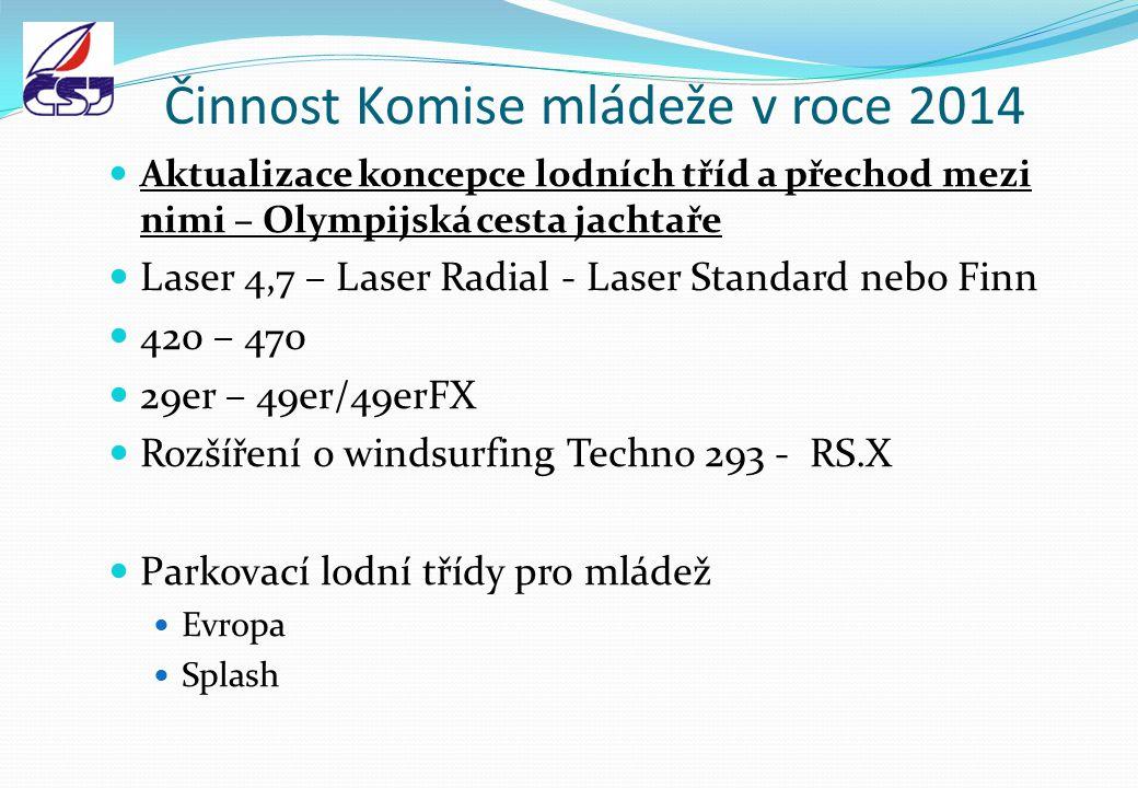 Činnost Komise mládeže v roce 2014 Aktualizace koncepce lodních tříd a přechod mezi nimi – Olympijská cesta jachtaře Laser 4,7 – Laser Radial - Laser