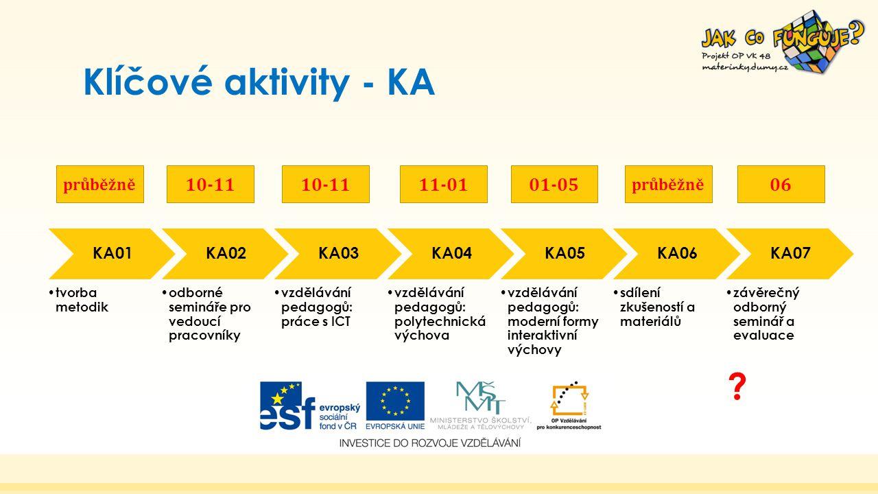Klíčové aktivity - KA KA01 tvorba metodik KA02 odborné semináře pro vedoucí pracovníky KA03 vzdělávání pedagogů: práce s ICT KA04 vzdělávání pedagogů: