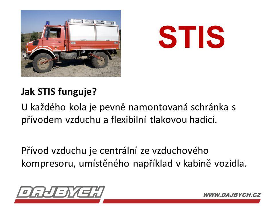STIS Jak STIS funguje.Systém jednoduše nastavíte na požadovaný tlak (viz tabulka hodnot).