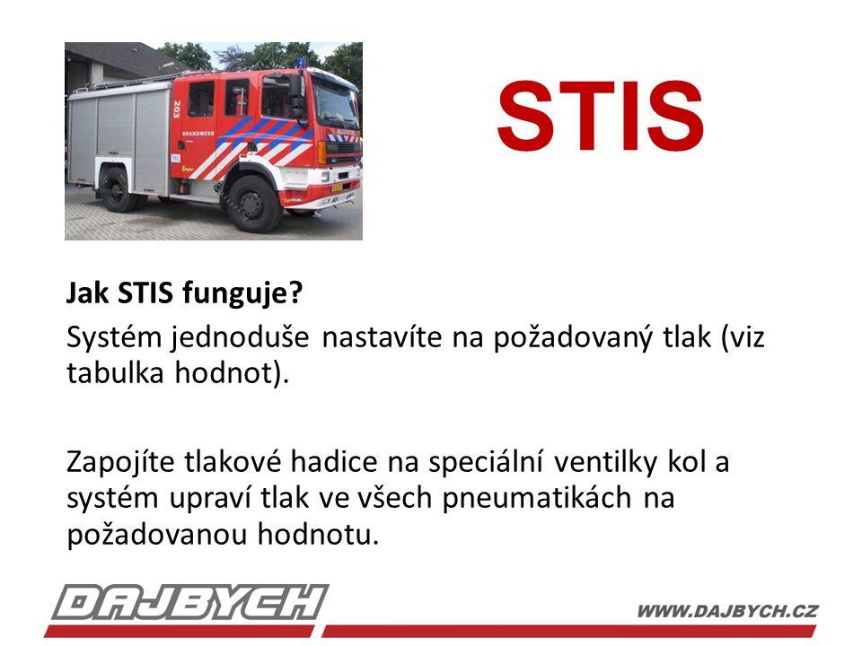 STIS Jak STIS funguje. Systém jednoduše nastavíte na požadovaný tlak (viz tabulka hodnot).