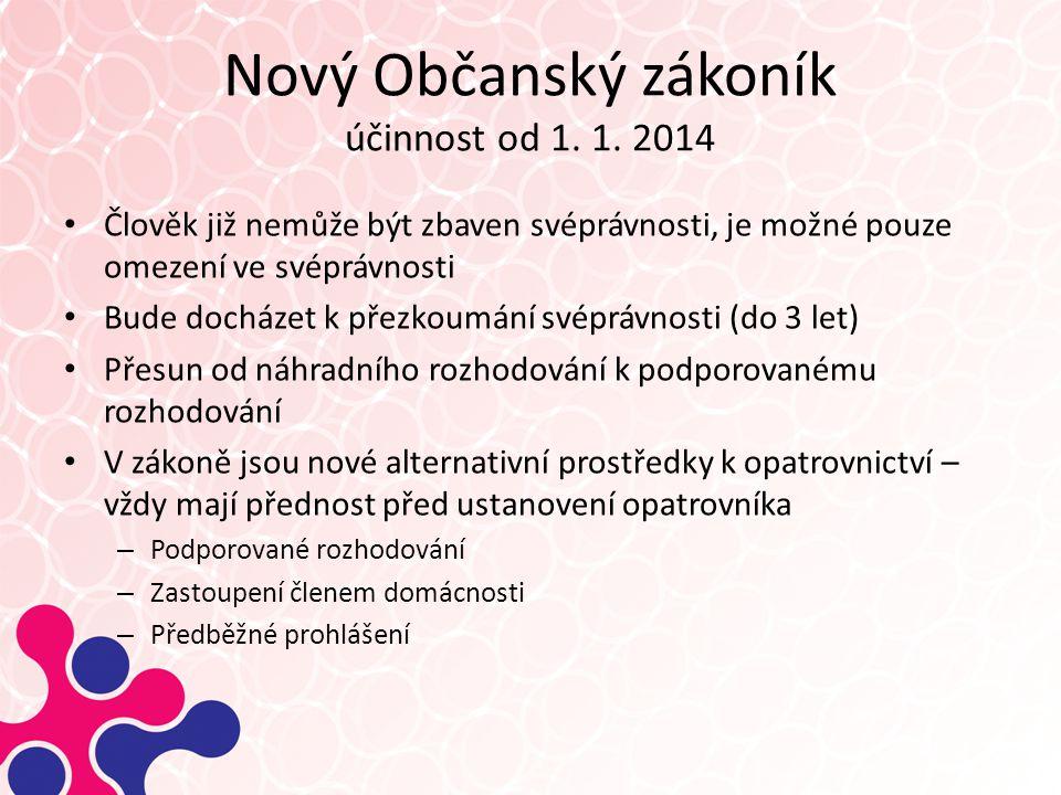 Nový Občanský zákoník účinnost od 1.1.