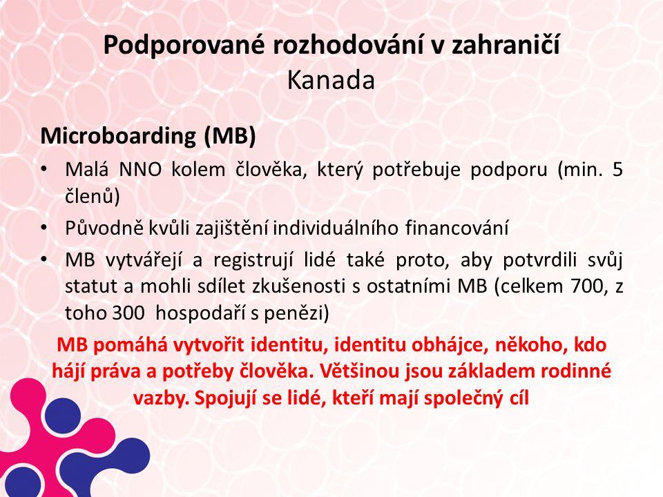 Podporované rozhodování v zahraničí Kanada Microboarding (MB) Malá NNO kolem člověka, který potřebuje podporu (min.