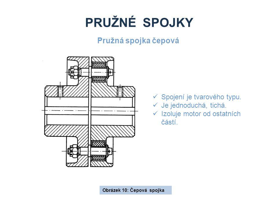PRUŽNÉ SPOJKY Pružná spojka čepová Obrázek 10: Čepová spojka Spojení je tvarového typu. Je jednoduchá, tichá. Izoluje motor od ostatních částí.
