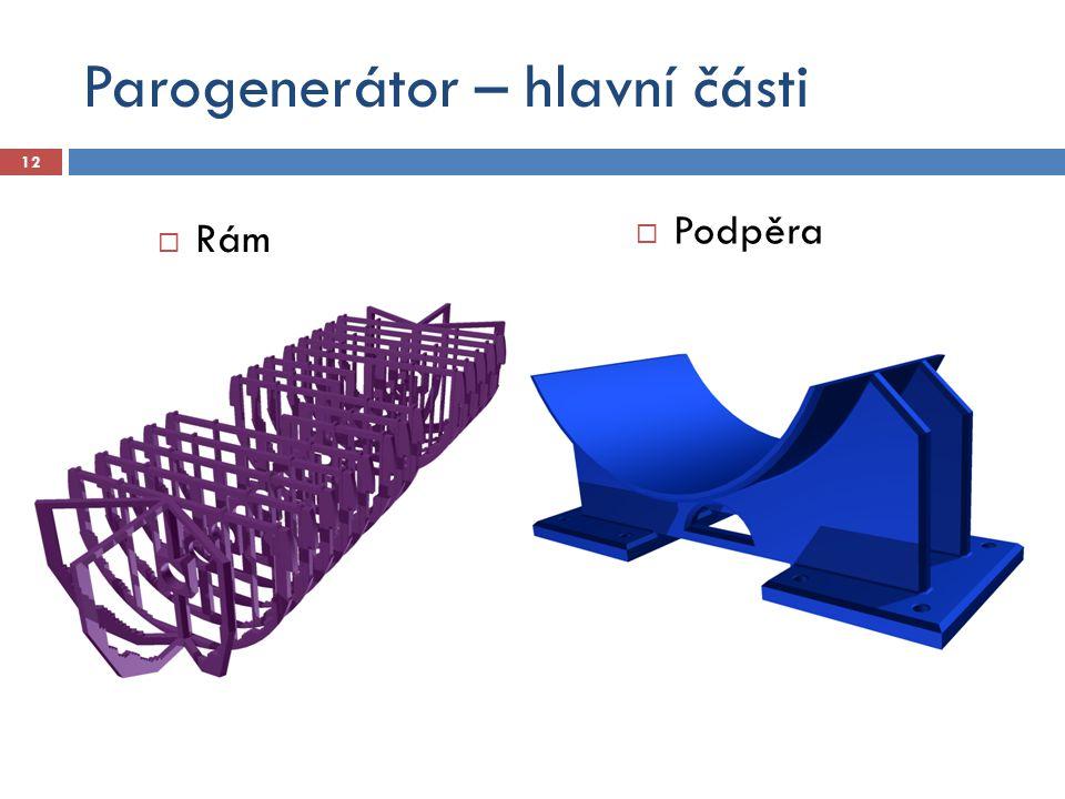 Parogenerátor – hlavní části  Rám 12  Podpěra