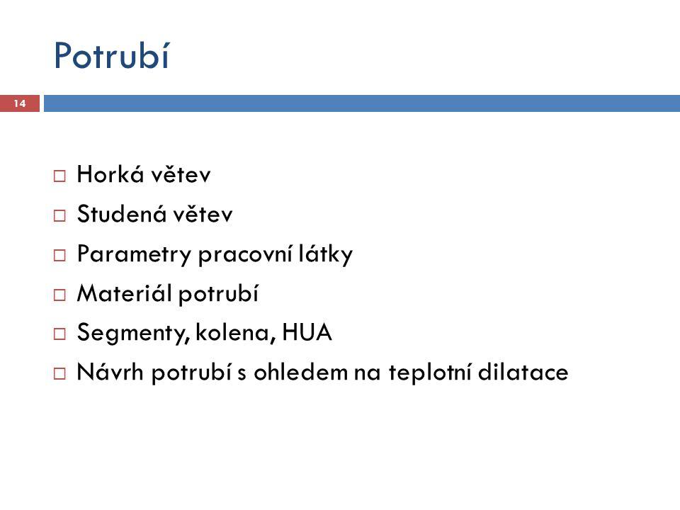 Potrubí  Horká větev  Studená větev  Parametry pracovní látky  Materiál potrubí  Segmenty, kolena, HUA  Návrh potrubí s ohledem na teplotní dila