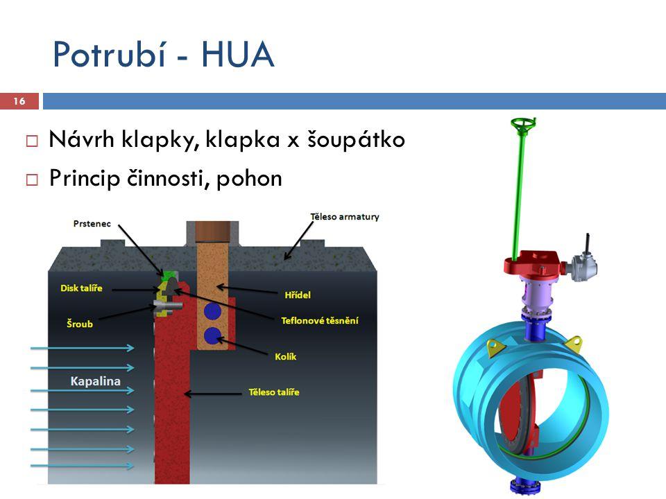 Potrubí - HUA  Návrh klapky, klapka x šoupátko  Princip činnosti, pohon 16