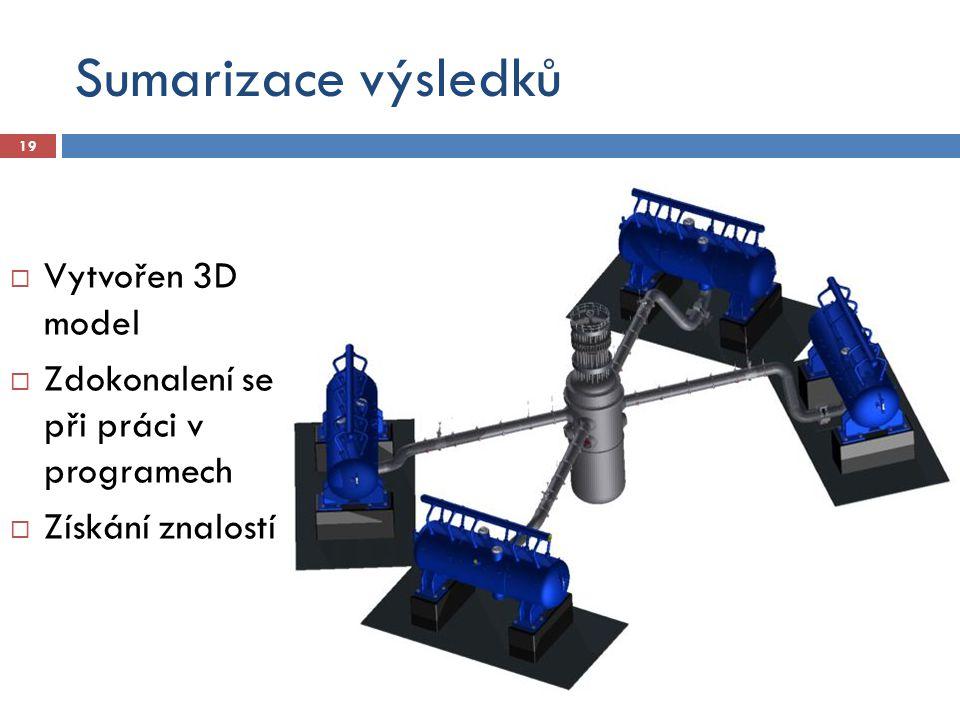 Sumarizace výsledků 19  Vytvořen 3D model  Zdokonalení se při práci v programech  Získání znalostí
